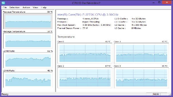 CPUID PerfMonitor 2 Free Download to monitor CPU temperature